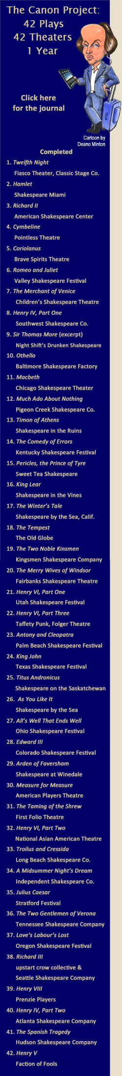 Shakespeare Canon Project link